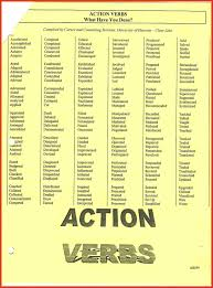 List Of Action Verbs Resume Action Words Resume Action Words Action Verbs List Complete 1