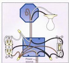 wiring outlets and lights on same circuit google search diy how to wire a 2 way light switch at Wiring Diagrams For Light And Power