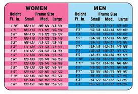 Ideal Weight Chart Classy Weigh Chart For Women Radiotodorocktk