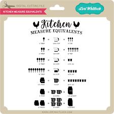 Kitchen Measure Equivalents