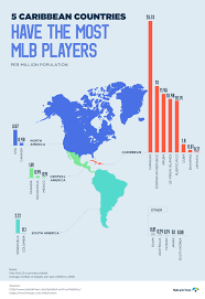 Usa Ethnicity Pie Chart 2017 Mlb Demographics The Rise Of Latinos In Major League