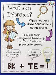 3 Inference Activities For Making Inferences Fiction
