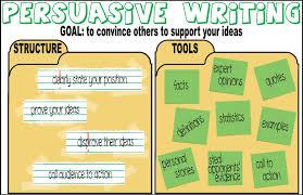 essay th grade persuasive essay topics persuasive essay topics essay 7th grade persuasive essay topics 7th grade persuasive essay 7th grade