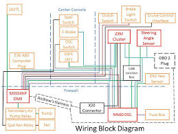 wiring diagram for e46 m3 the wiring diagram bmw m3 forum e30 m3 e36 m3 e46 m3 e92 m3