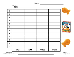 What Is A Pictograph Chart Goldfish Graphing Activity Tally Chart Bar Graph