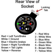 pk11893 11932 socket diagram jpg ford trailer plug wiring diagram 7 way schematics and wiring cer 2001 dodge ram