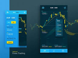 Candlestick Chart App Forex Trading Mobile Forex Trading Candlestick Chart