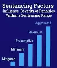 Arizona Sentencing Factors And Guidelines Phoenix Criminal