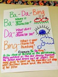 anchor chart for ba da bings a useful strategy that encourages  anchor chart for ba da bings a useful strategy that encourages students to add more descriptive details to their writing more writing ideas are included