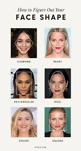our very easy guide to figuring out your face shape once and for all