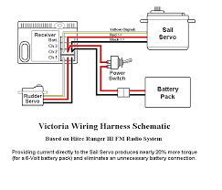 boat wiring on boat images free download wiring diagrams Boat Dual Battery Wiring Diagram boat wiring 1 boat dual battery wiring diagram boat bus bar wiring boat dual battery switch wiring diagram