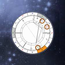 Dominant Planets Elements In Natal Chart Astrology Online