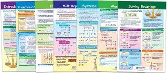 Algebra Skills Bulletin Board Chart Set Pack Of 7