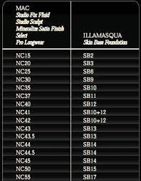 Illamasqua Skin Base Foundation Mac Shades Illamasqua