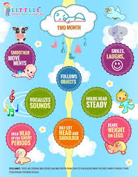 Milestones Of 2 Month Old Baby 2 Month Old Baby Baby
