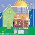 Energy Resources: Solar power