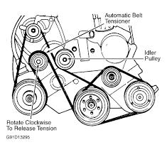 Dodge caravan engine diagram 1993 dodge caravan serpentine belt routing and timing belt diagrams