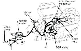 2004 chevy avalanche engine diagram 2005 2003 suburban wiring o full size of 2008 chevy avalanche engine diagram 2010 2003 6 0 block and schematic diagrams