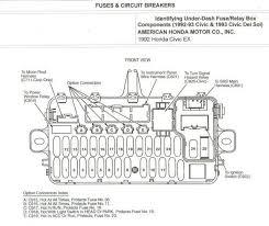 1992 honda civic engine houses diagram electrical drawing wiring 1994 Honda Civic Fuse Box Diagram 1996 honda civic fuse box diagram 96 honda civic fuse panel diagram rh parsplus co 1997