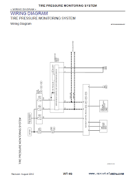 nissan maxima wiring diagram pdf nissan image nissan maxima model a35 series 2013 service manual pdf repair on nissan maxima wiring diagram pdf