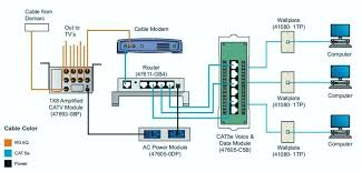 modem telephone jack wiring diagram phone modem connection line modem