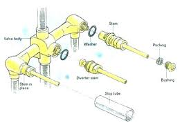 shower faucet parts old shower et parts fantastic valve schematic home depot delta valves moen shower faucet parts home depot