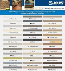 Pin By Sara Rutledge On For The Home In 2019 Mapei Grout