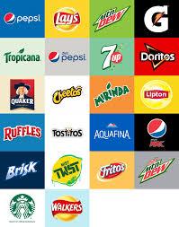 Pepsico Organizational Chart 2017 Pepsico Swot Analysis 5 Key Strengths In 2019 Sm Insight