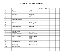 format of cash flow statements cash flow statement template cash flow statement template for excel