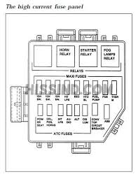 1997 ford mustang fuse box diagram 1997 ford fuse box diagram at 1997 Ford Fuse Box Diagram
