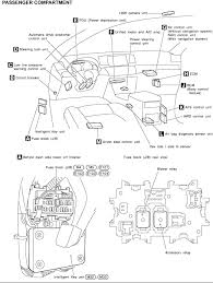 2008 350z fuse box location 2008 wiring diagrams