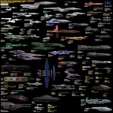 Starship Size Comparisons Medium Imgur