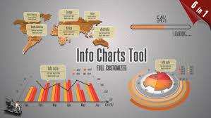Info Charts Tool