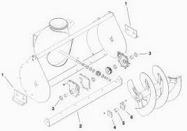 Toro dingo snowthrower attachment and hydraulic broom attachment parts toro dingo snowblower attachment parts diagram pooptronica