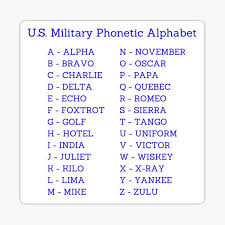 The phonetic alphabet is used widely in military communications. Military Phonetic Alphabet Stickers Redbubble