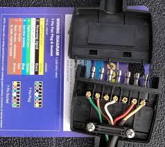 7 pin trailer plug wiring diagram wiring diagram narva trailer plug wiring diagram wire