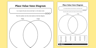 Real Numbers Venn Diagram Worksheet Place Value Three Digit Numbers Venn Diagram Worksheet