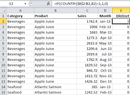 Excel Chart Count By Month Excel Pivottables Unique Count 3 Ways My Online Training Hub