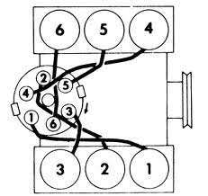2000 Ford Windstar  Codes 171 and 174 moreover 2001 Ford Windstar 3 8 Engine Diagram Vae  2001  Automotive Wiring additionally  further  together with PICTURE OF FIRING ORDER FOR 3 8 FORD WINDSTAR   Fixya together with 2003 FORD Windstar Parts   Parts likewise 1996 Ford Windstar Engine Pictures to Pin on Pinterest   PinsDaddy as well SOLVED  Need diagram for 88 olds 3 8 engine firing order   Fixya further 1999 2003 Ford Windstar 3 0L and 3 8L Serpentine Belt Diagram as well Ford  Diagram Of 98 Ford Windstar With 3 8 Eng  Diagram  Free also i need the wiring diagrams for my 98 ford windstar gl 3 8 ltr. on 2003 ford windstar 3 8 engine diagram