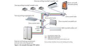 vrf zone diagram product wiring diagrams \u2022 Daikin Piping Diagram vrf systems bhb rh bhbinc com piping schematic trane vrf system vrf piping diagram