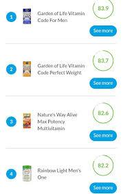 garden of life vitamin code perfect weight. Eg. Top Multi Vitamins Displayed Garden Of Life Vitamin Code Perfect Weight M