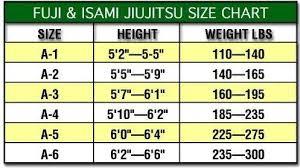 C7 Judo And Jiu Jitsu Gi Dojo