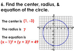 the center is the radius is the equation is 6 find the center radius