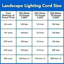 landscape lighting wiring diagram landscape circuit diagrams wire 120V Electrical Switch Wiring Diagrams low voltage wiring basics disasterdocs info rh disasterdocs info harley wiring diagram for dummies schematic circuit diagram