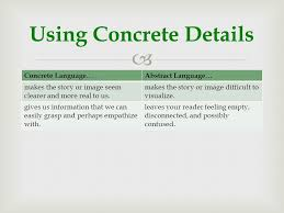 to write a descriptive essay you ll need to describe a person  4  concrete language