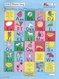 Sing Spell Read And Write Alphabet Chart Sing And Read Alphabet From A To Z Alphabet Image And Picture
