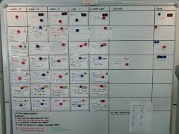 Scrum Meeting Template How To Make Scrum Of Scrums Meetings More Productive