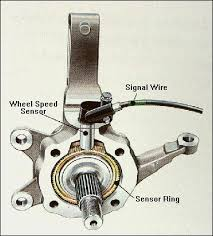 antilock brakes antilock brake systems use a magnetic wheel speed sensor
