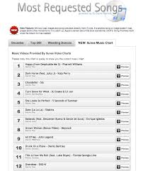 Song Lists For Weddings Wedding Song Lists For Ceremony And
