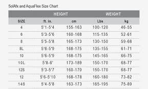 Blue Seventy Wetsuits Size Chart Ageless Blueseventy Size Chart